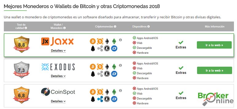 criptoexchanges